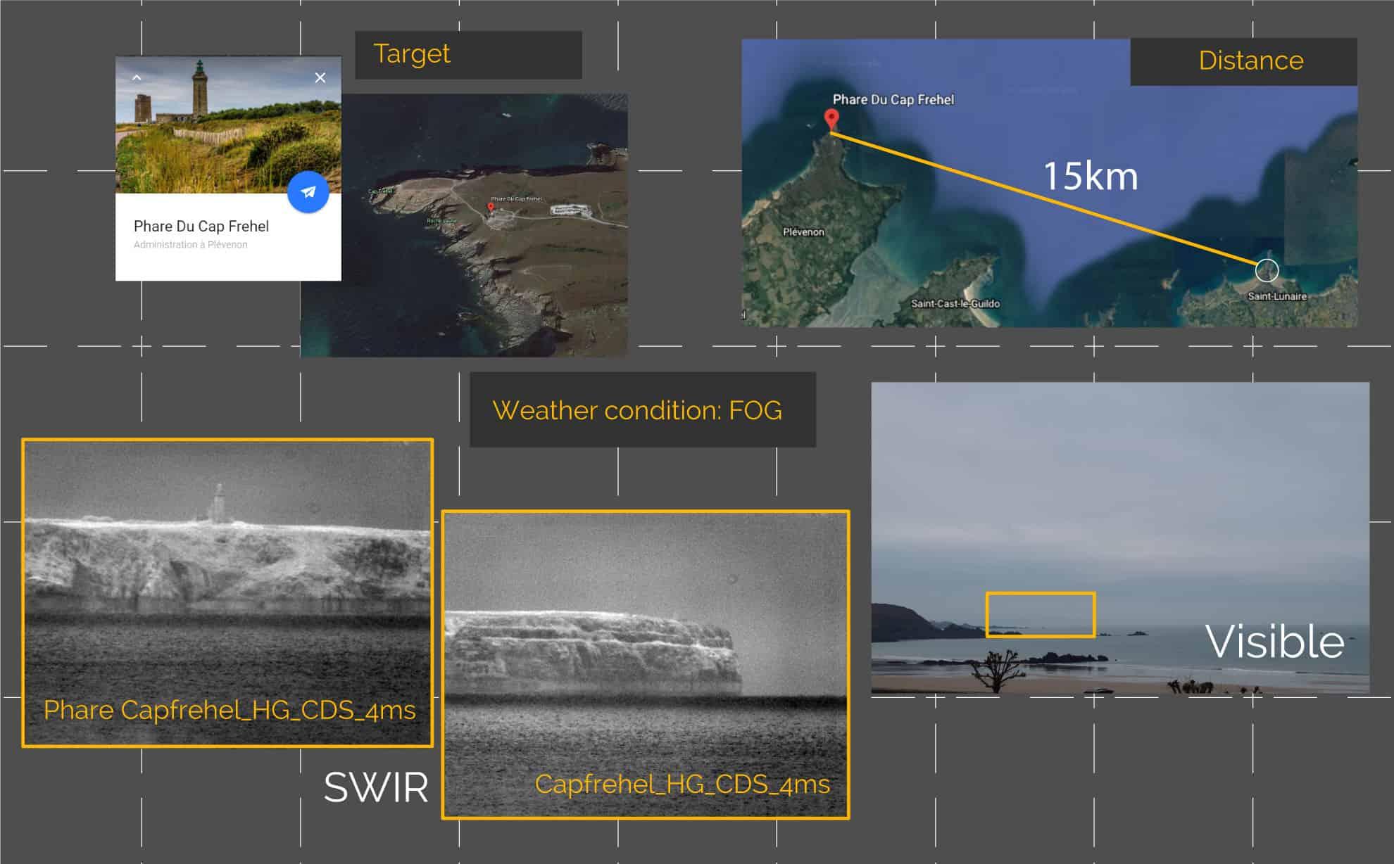 Cap frehel observation with NIT SWIR camera