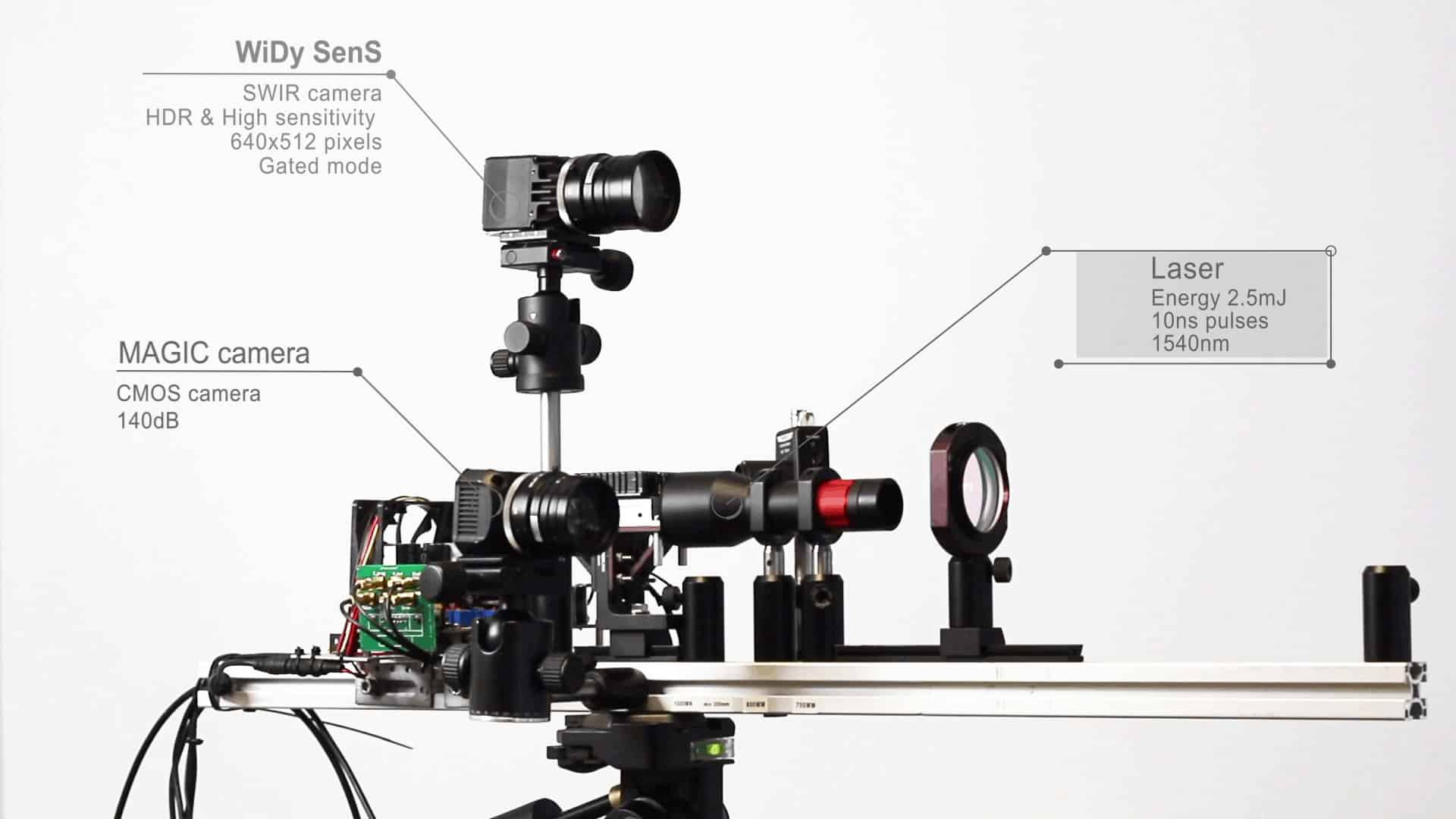 swir-gating-imaging-demo-thumbnail